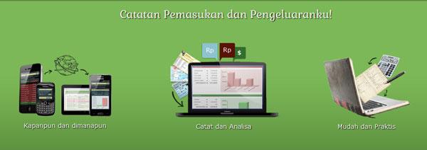 Pepeku Aplikasi Gratis Akuntansi Keuangan Untuk Personal
